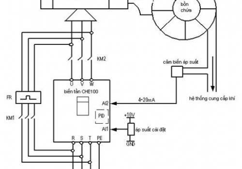 Biến tần - Tiết kiệm điện cho máy nén khí